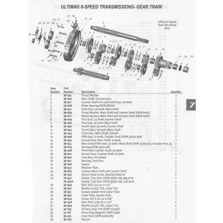 6-speed parts